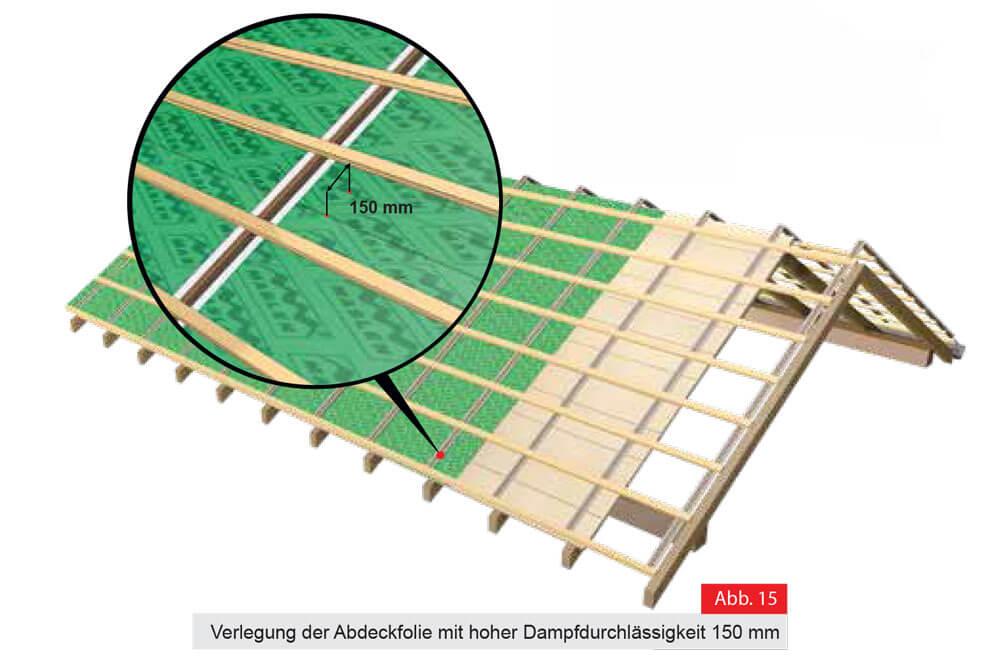 Abdeckfolie Unterkonstruktion Dach