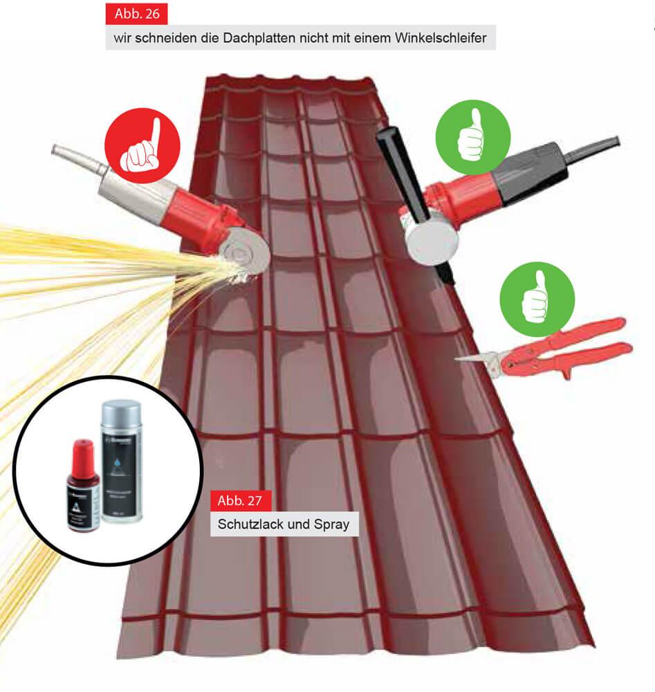 Dach Profilblech Zuschnitt